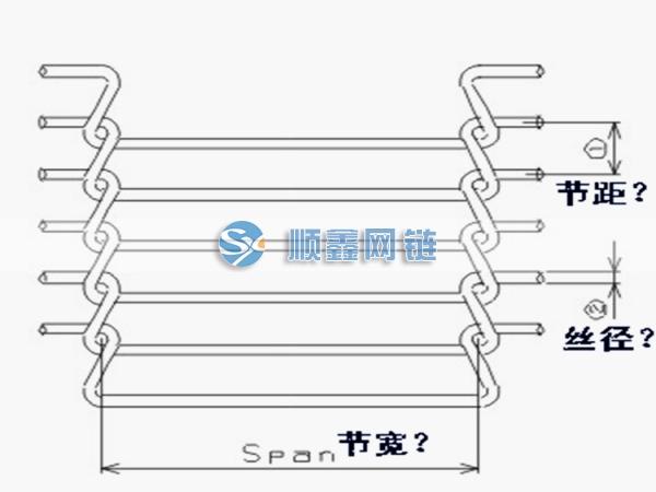 1.乙形网图纸标注